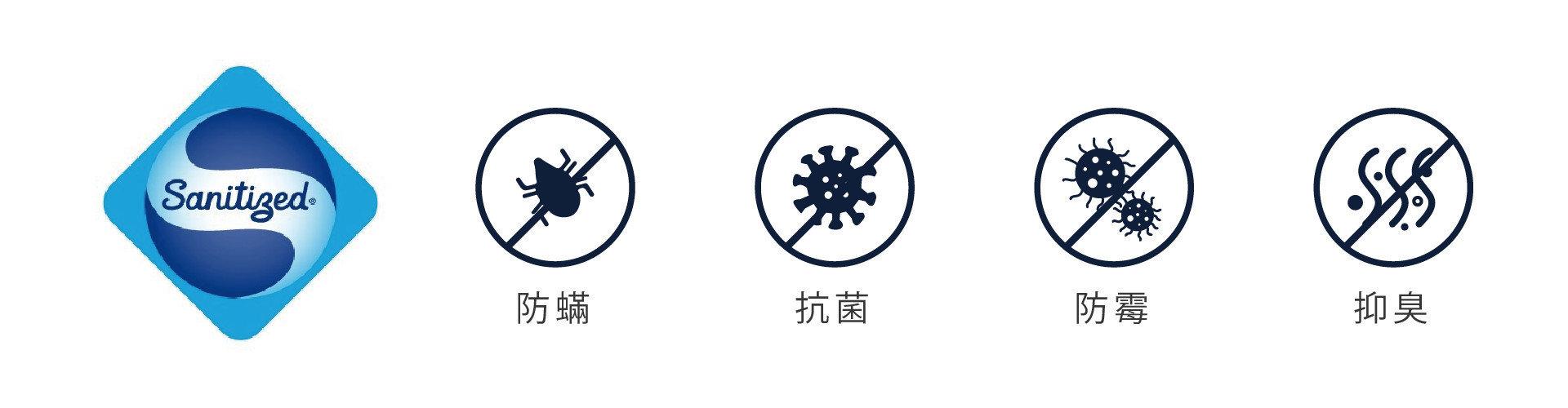 山寧泰Sanitized抗菌技術:能有效抗菌、防蟎、防霉及除臭