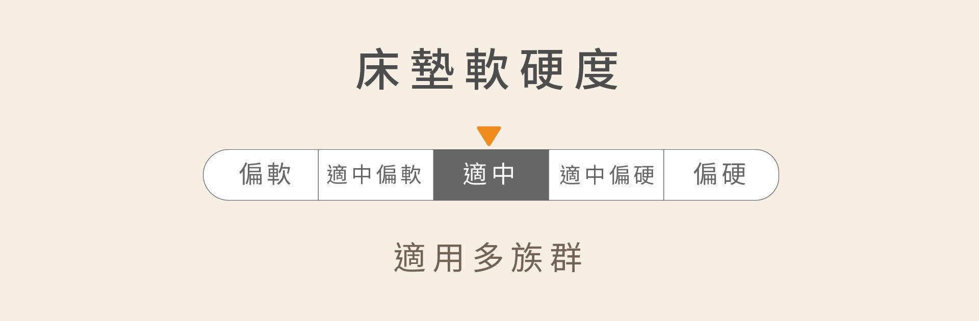 【歐文 三段式護背防蚊床】軟硬度適中,適合全家人使用!